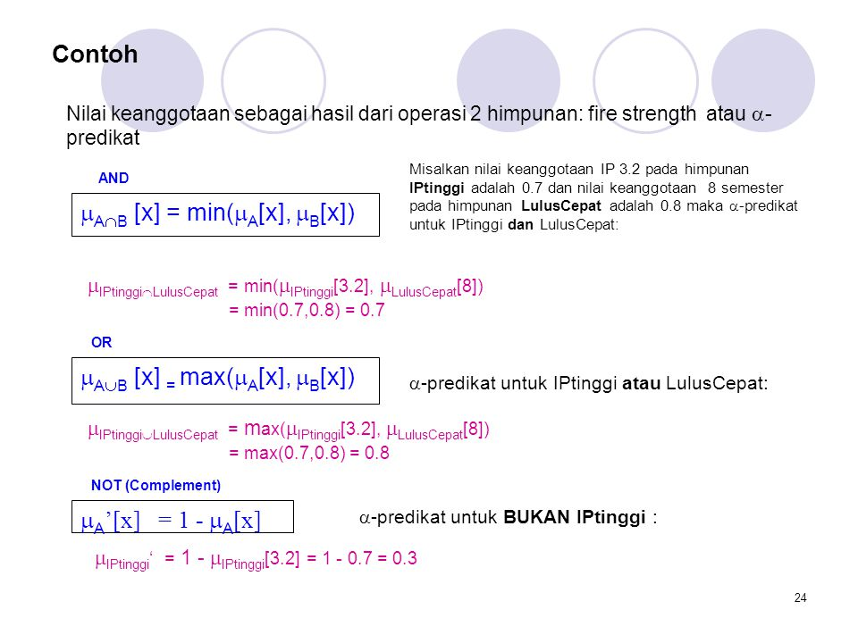 Contoh AB [x] = min(A[x], B[x]) AB [x] = max(A[x], B[x])